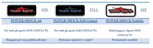 Power Shock Catania